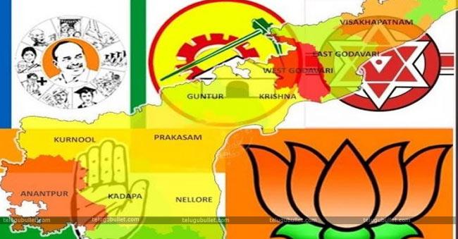 National surveys Vs Actual facts of AP Political parties