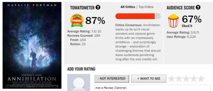 Aniquilação Rotten Tomatoes