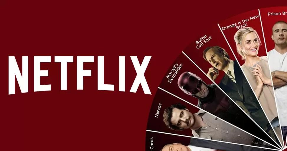 Séries Netflix Novelas