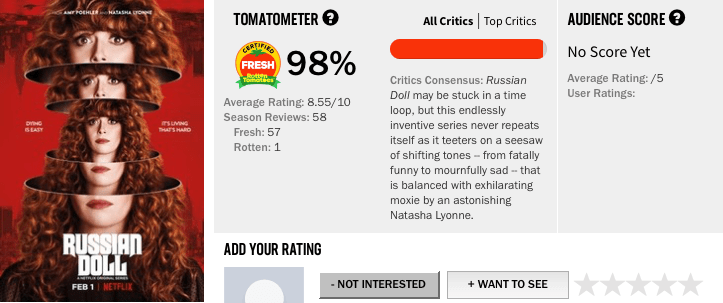 Russian doll rotten tomatoes