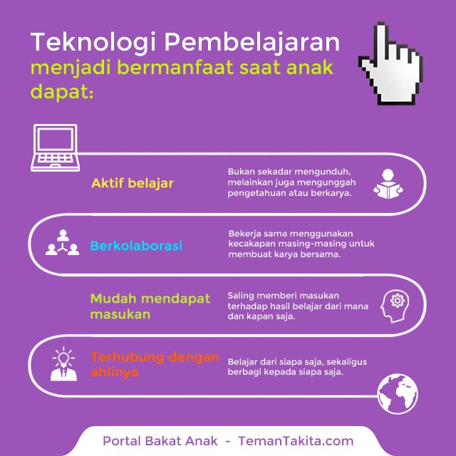 teknologi-pembelajaran