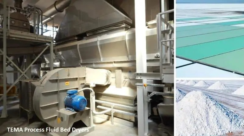Lithium Hydroxide And Lithium Carbonate Fluid Bed Dryers