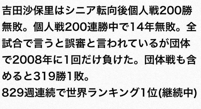四大会連続金メダル伊調馨も勝てないと判断した吉田沙保里wwwwww 億ったー