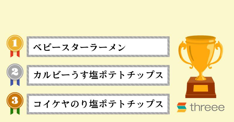 answer_1515