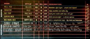 ABGB BeerBoard 2