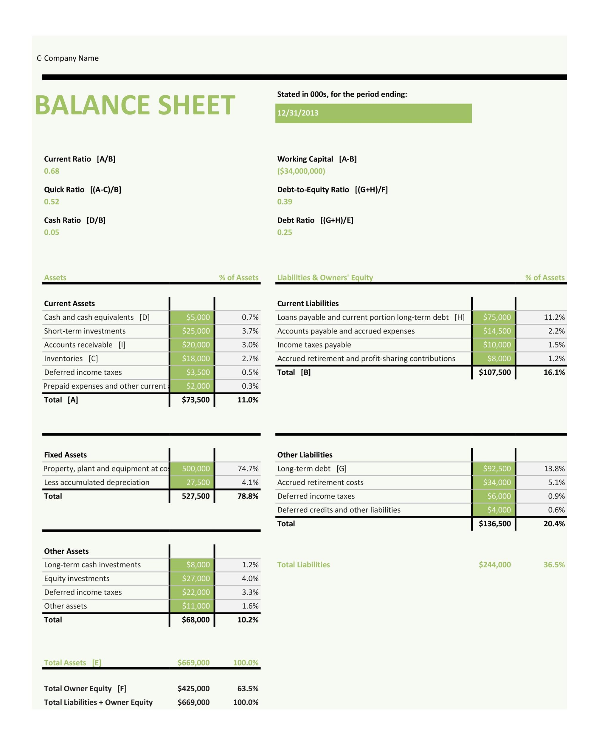 Trial Balance Sheet Template blank balance sheet balance sheet – Balance Sheet Preparation Examples