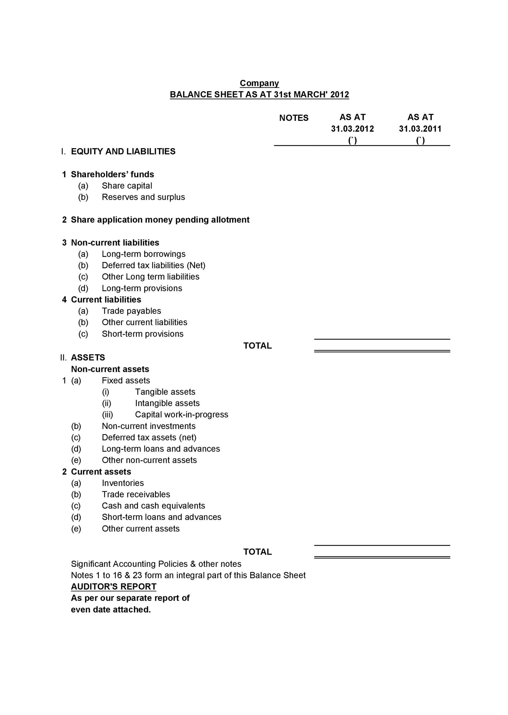 Lab sheet template