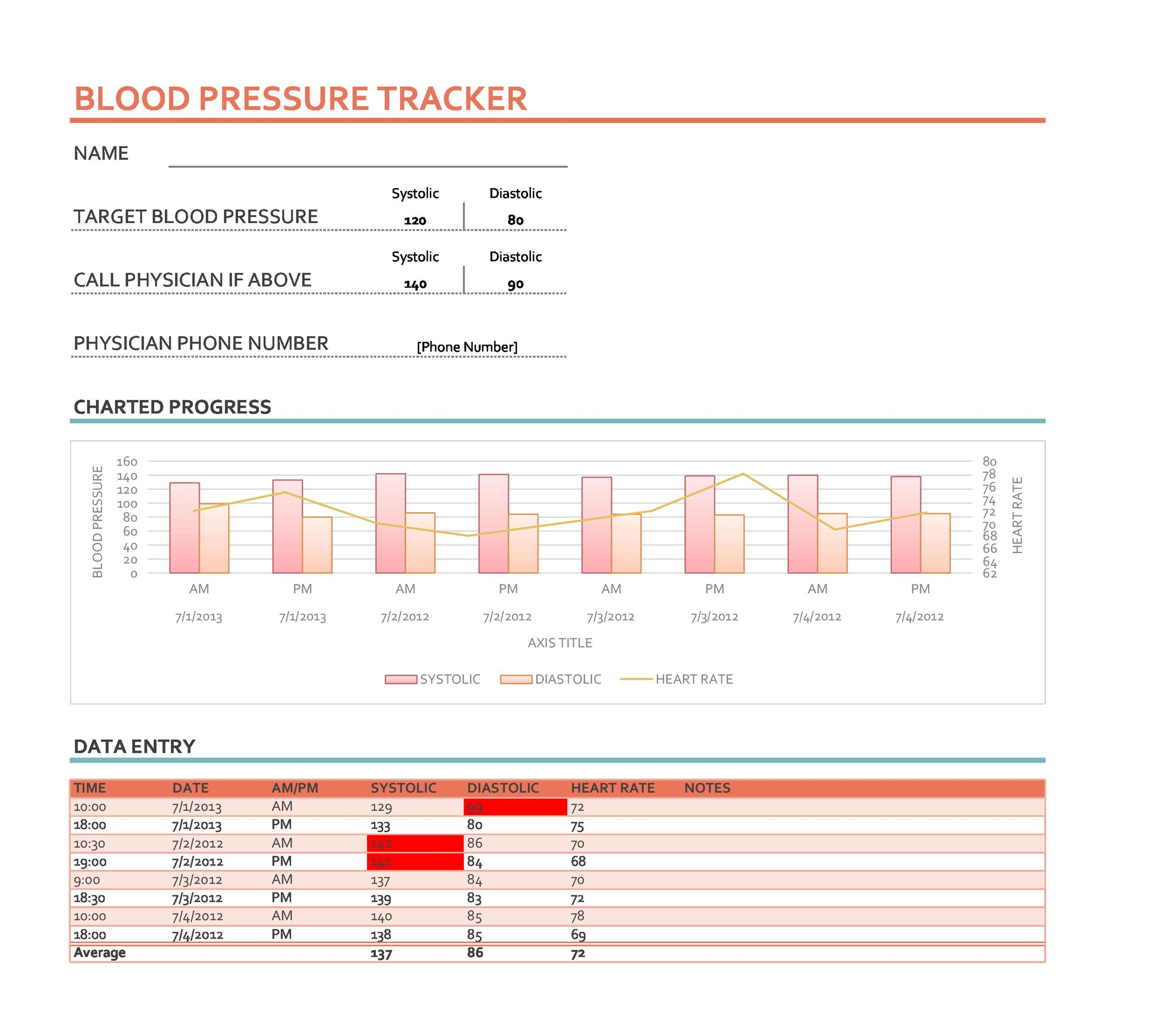 30 Printable Blood Pressure Log Templates