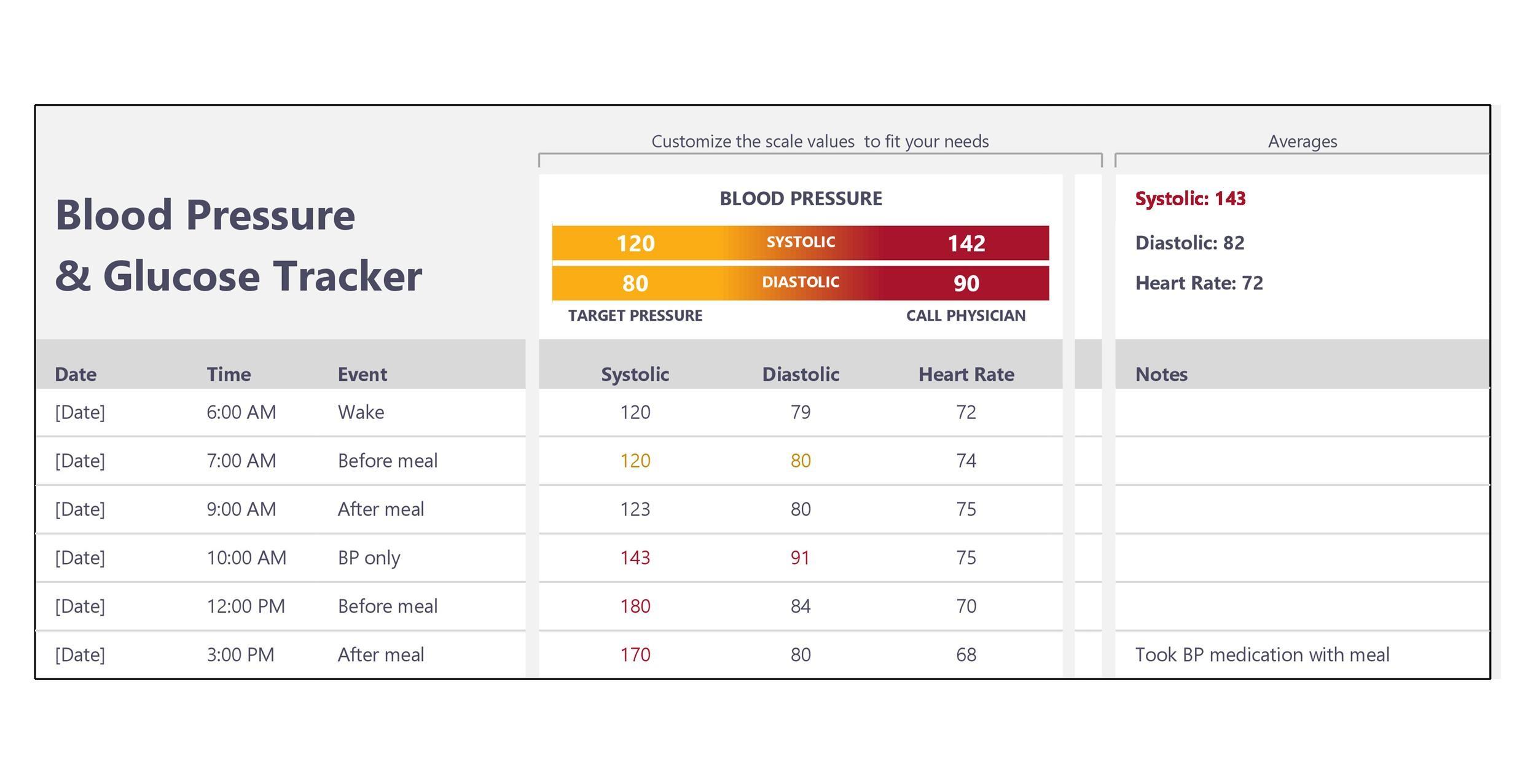 30 Printable Blood Pressure Log Templates