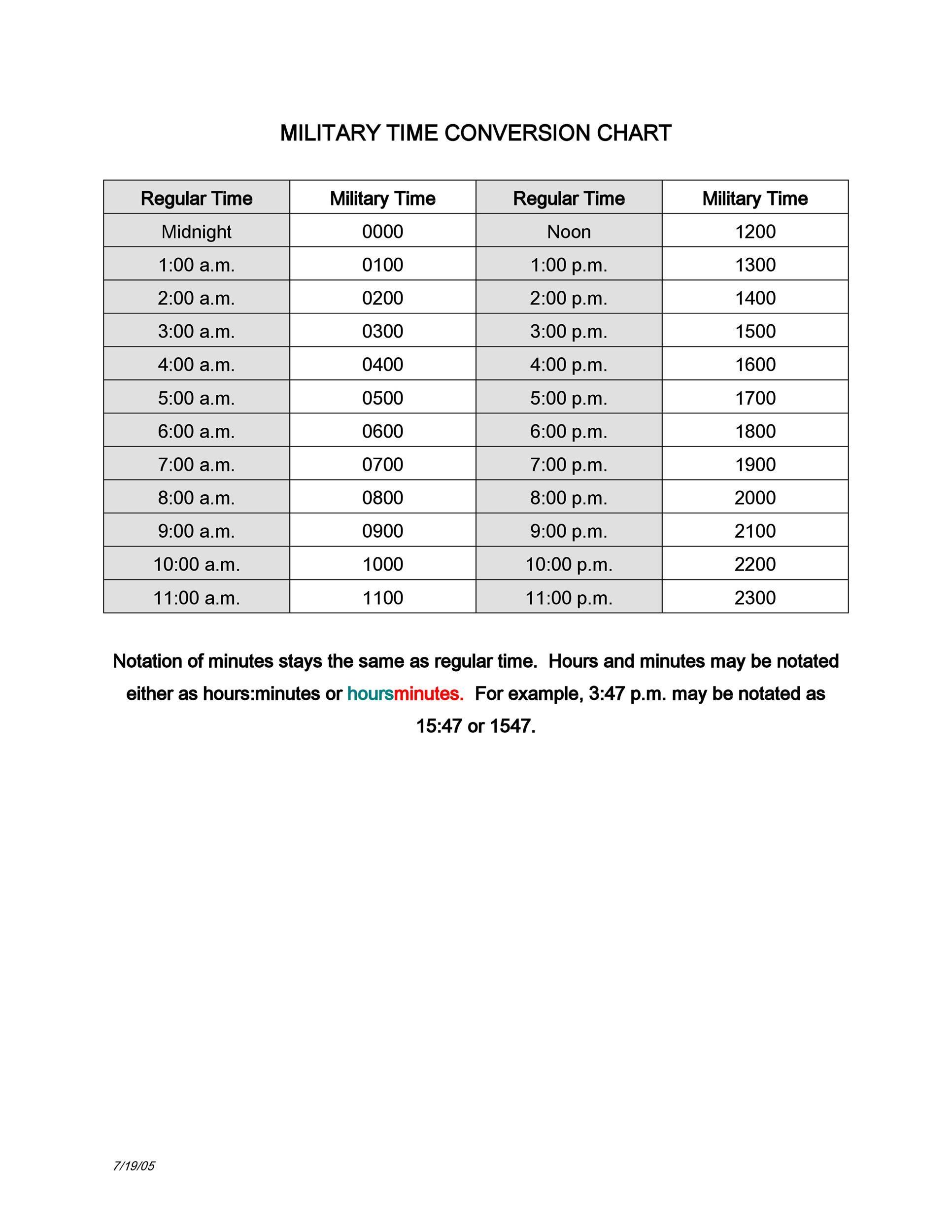 30 Printable Military Time Charts