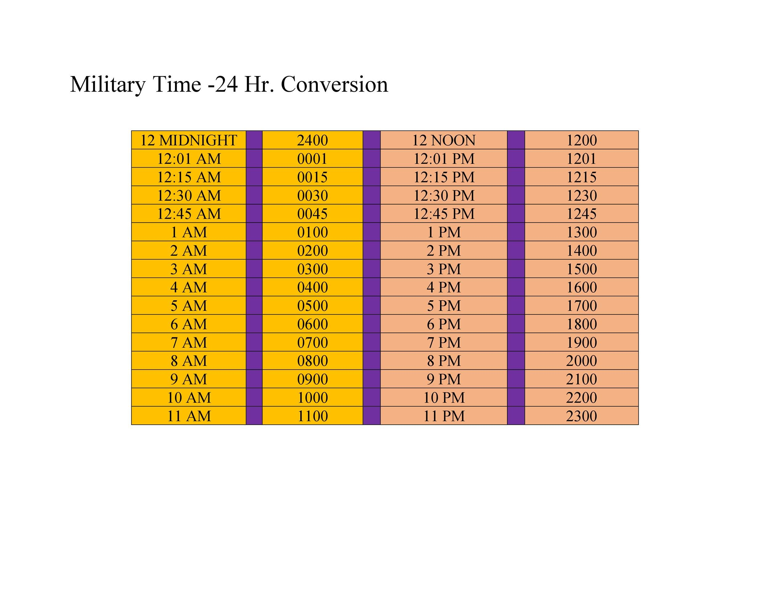 30 Printable Military Time Charts Templatelab