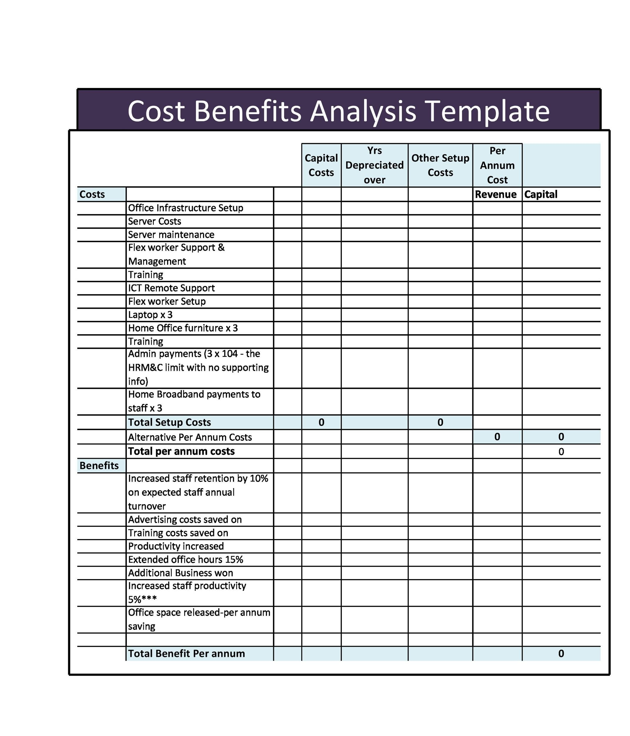 40 Cost Benefitysis Templates Amp Examples Templatelab