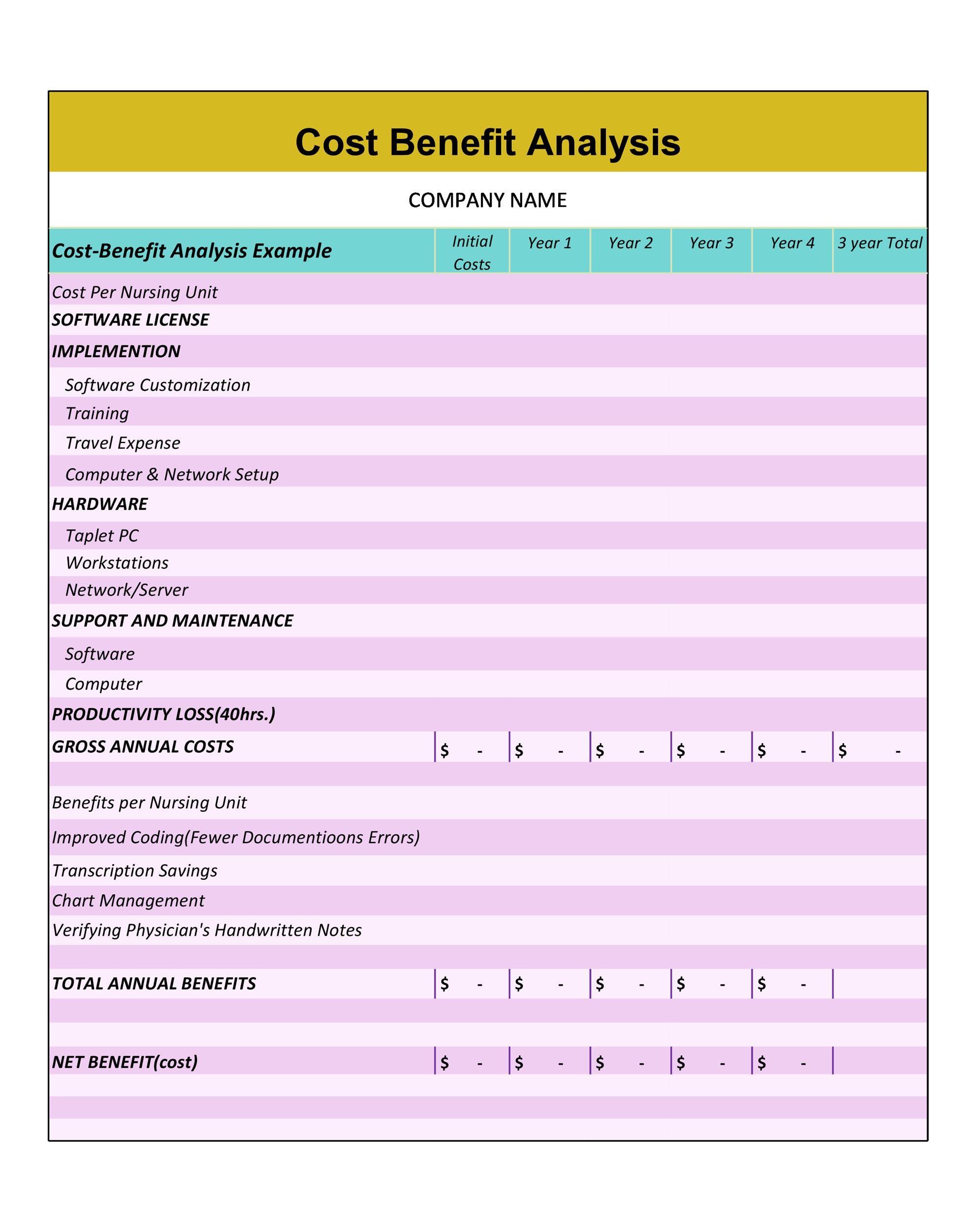 pin on pinterest cost benefit analysis template 13 download free – Simple Cost Benefit Analysis Template