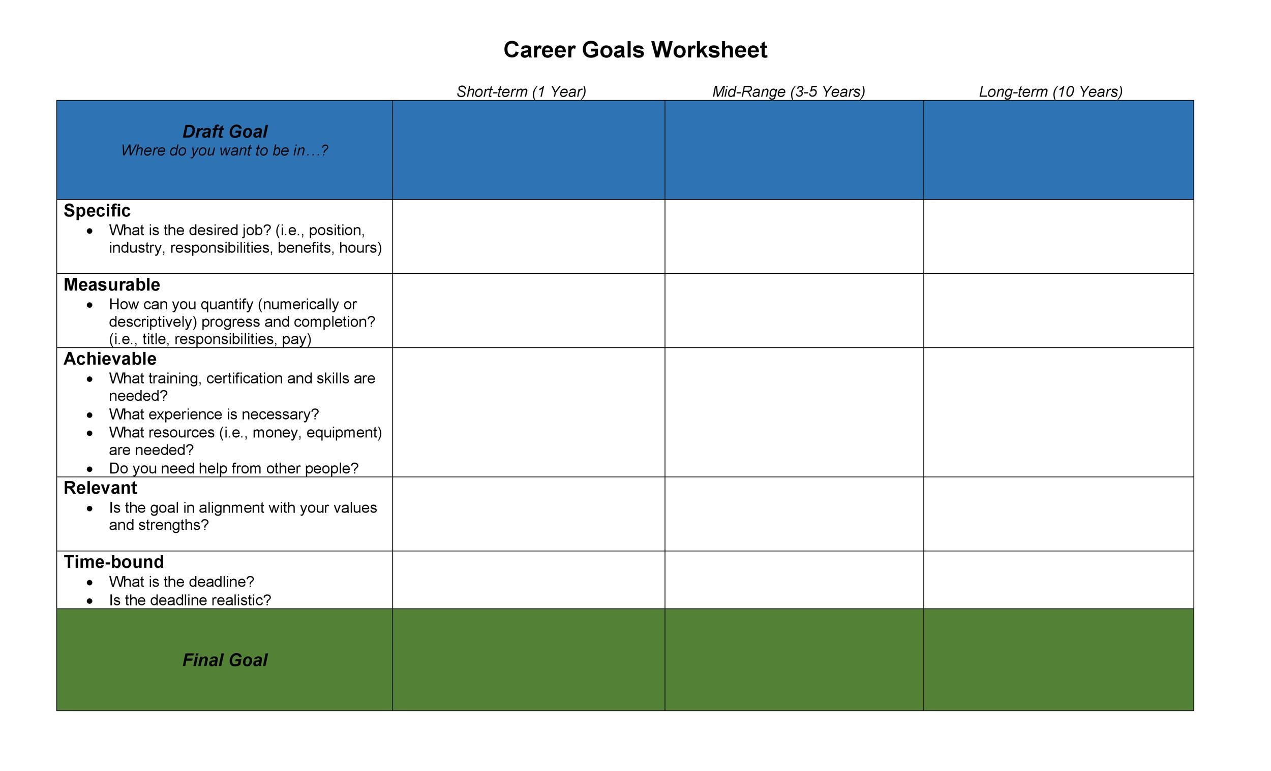 Download Career Path Template Excel