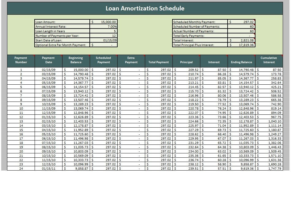 Image Result For Mortgage Prepayment Charge Calculator Calculate
