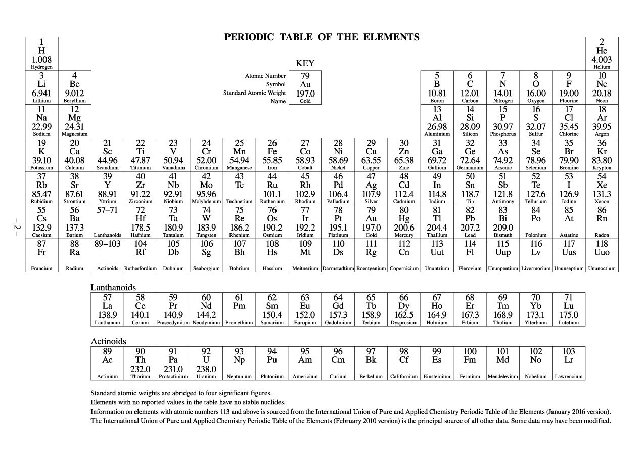 Worksheet On Periodic Trends With Answers