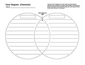 40 Free Venn Diagram Templates (Word, PDF) ᐅ Template Lab