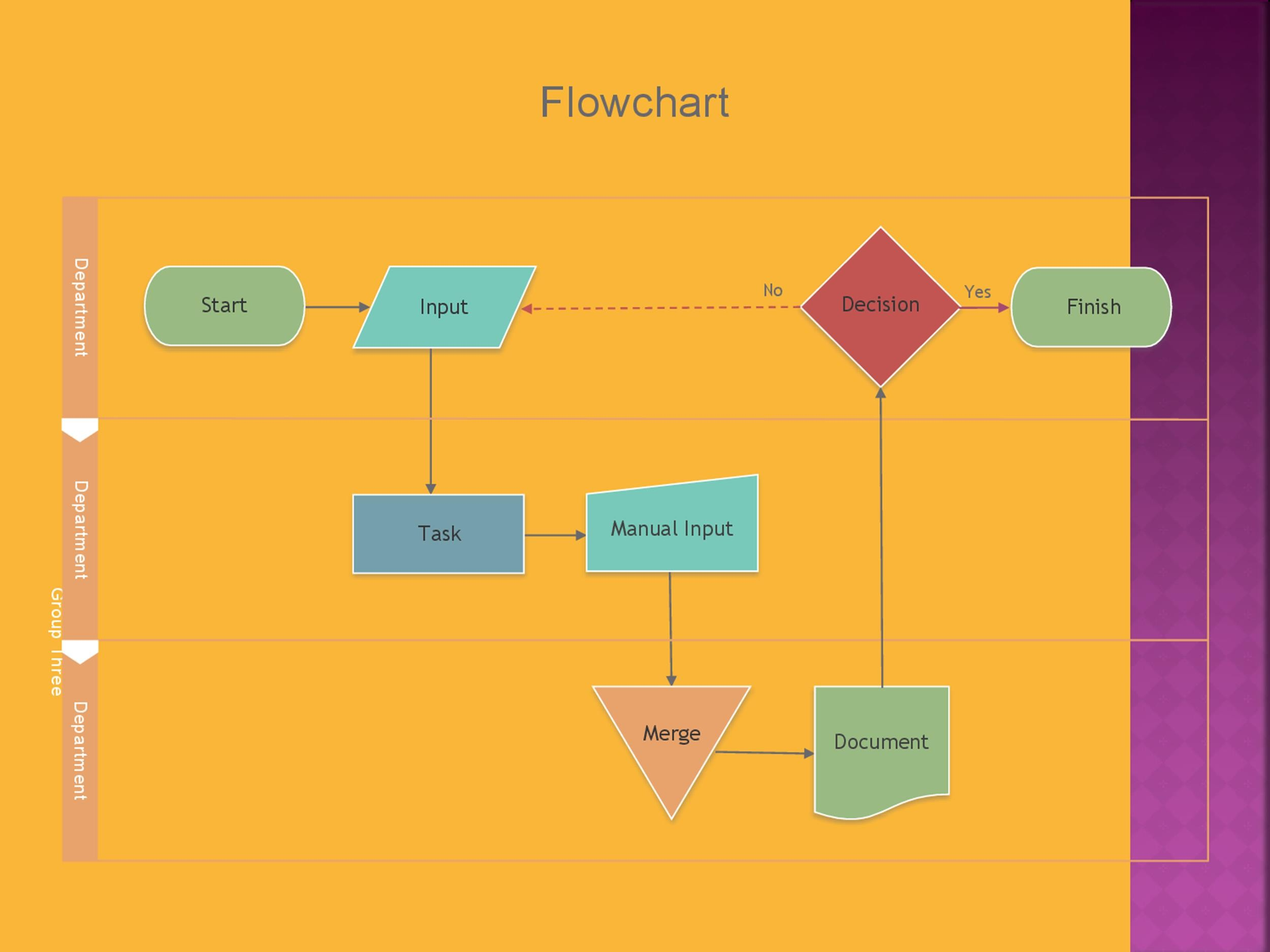 40 Fantastic Flow Chart Templates Word Excel Power Point