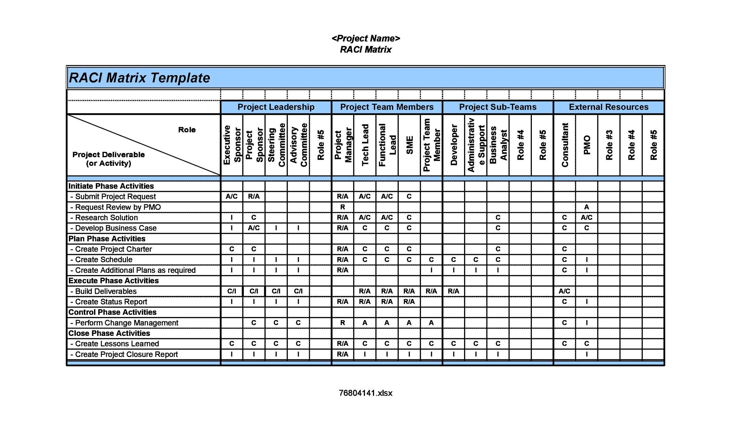 21 Free Raci Chart Templates