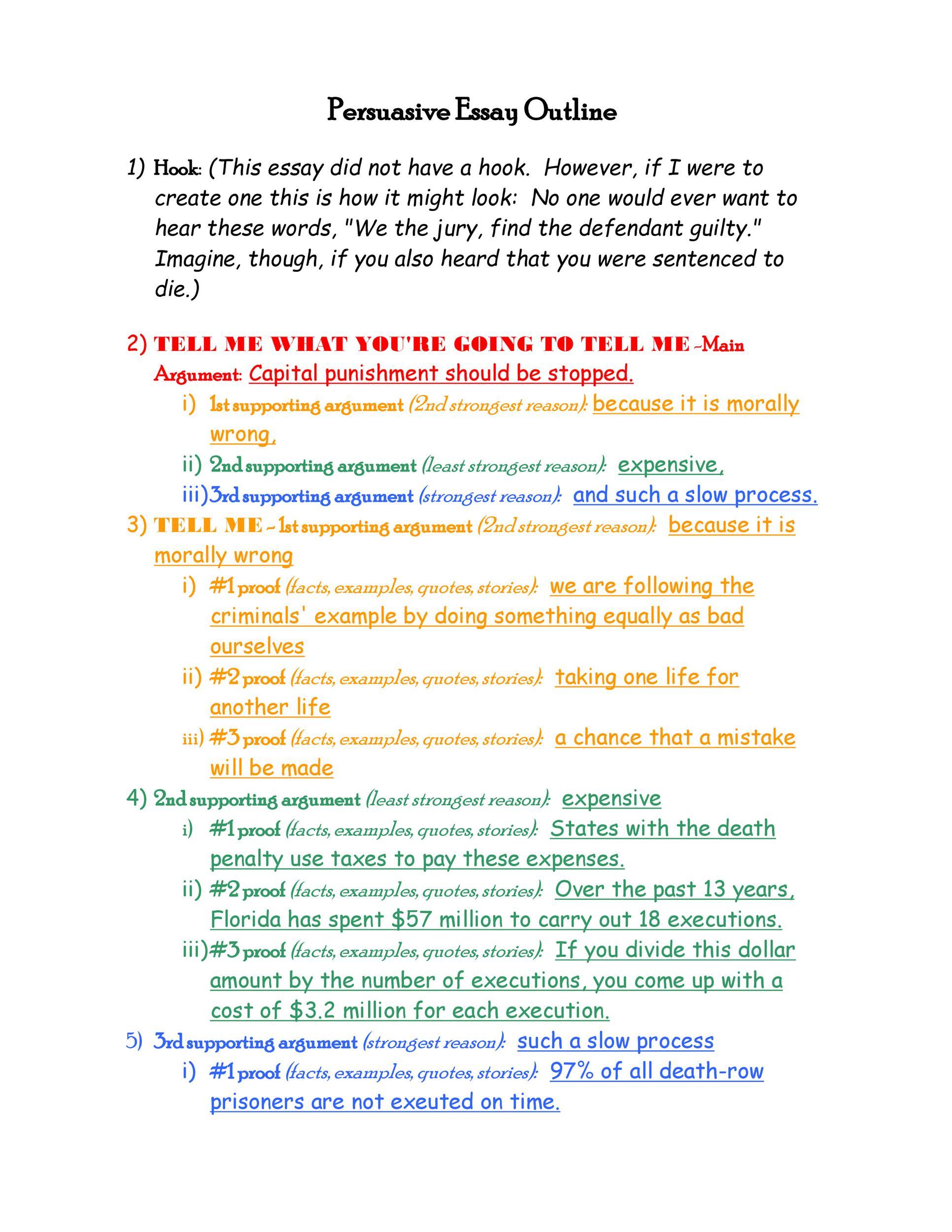 Persuasive Essay Layout