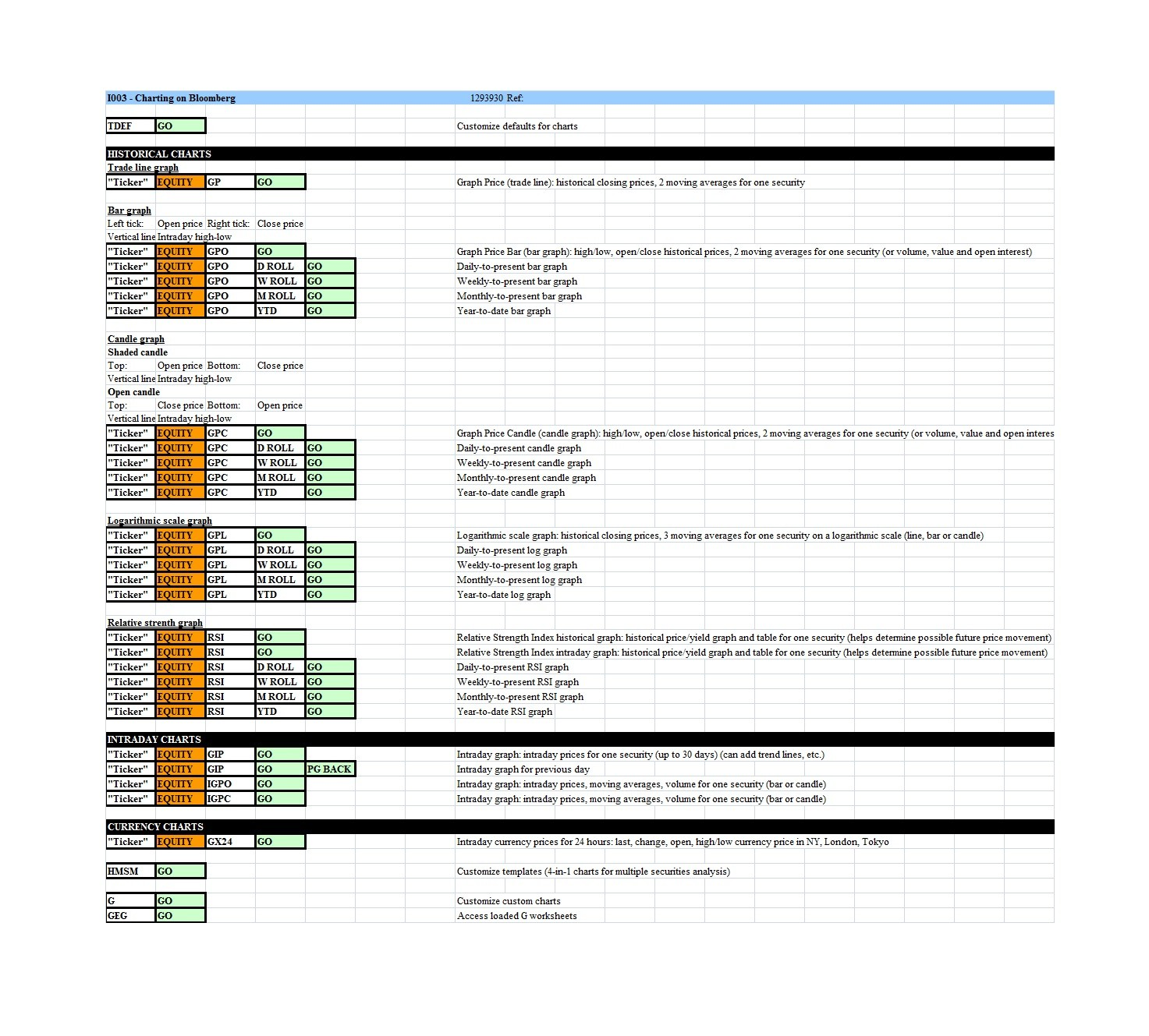 Blank Excel Worksheet Lab
