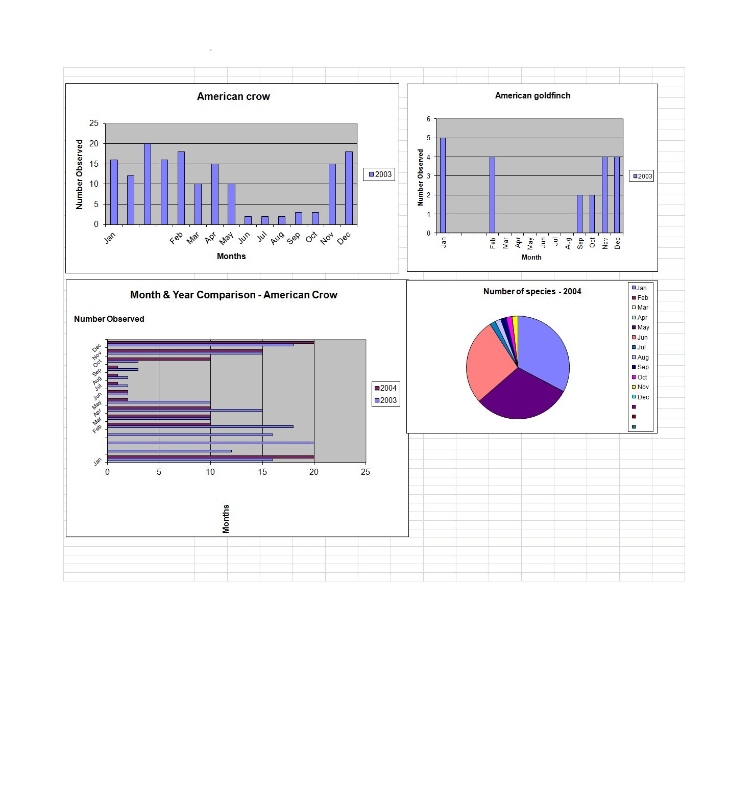 41 Blank Bar Graph Templates Bar Graph Worksheets