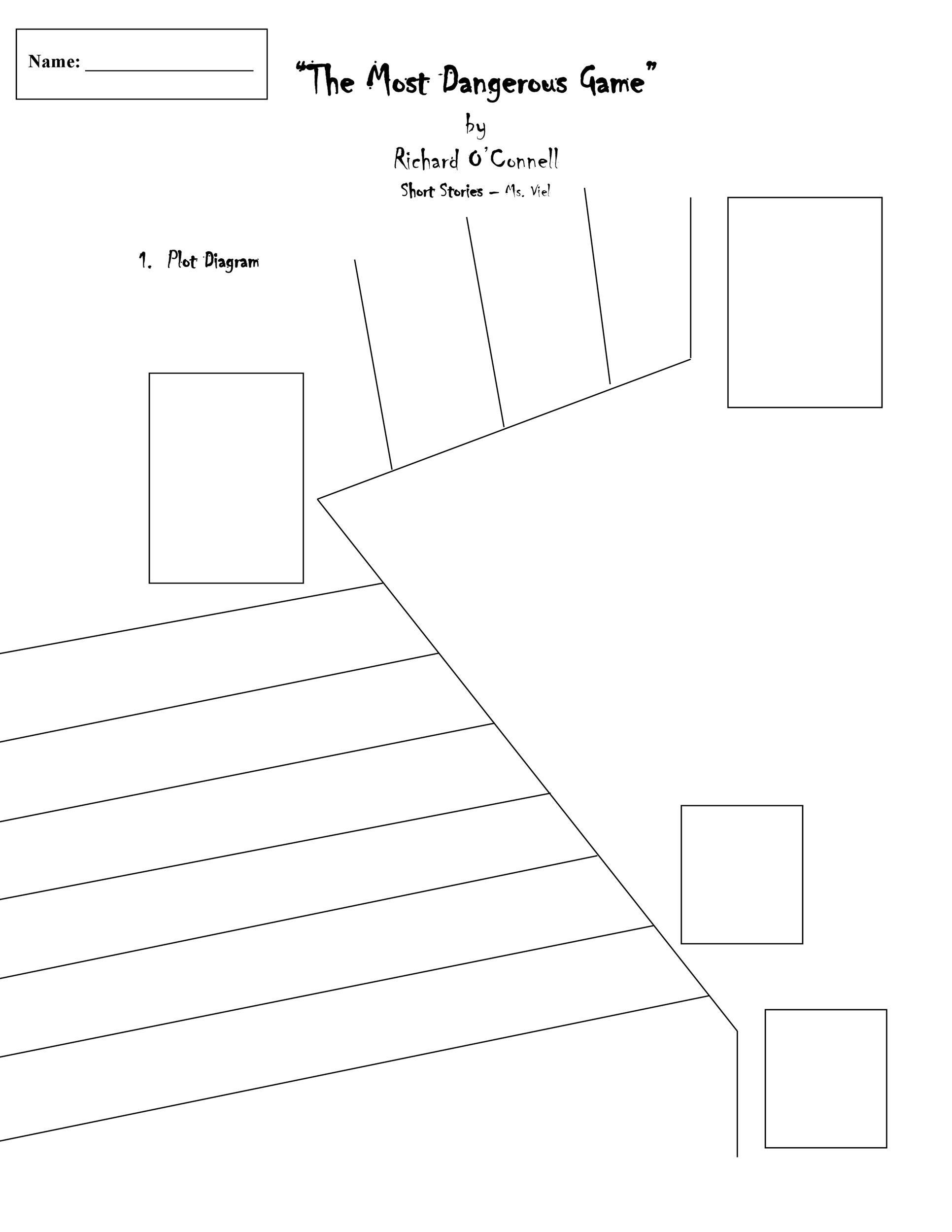 The Most Dangerous Game Plot Diagram