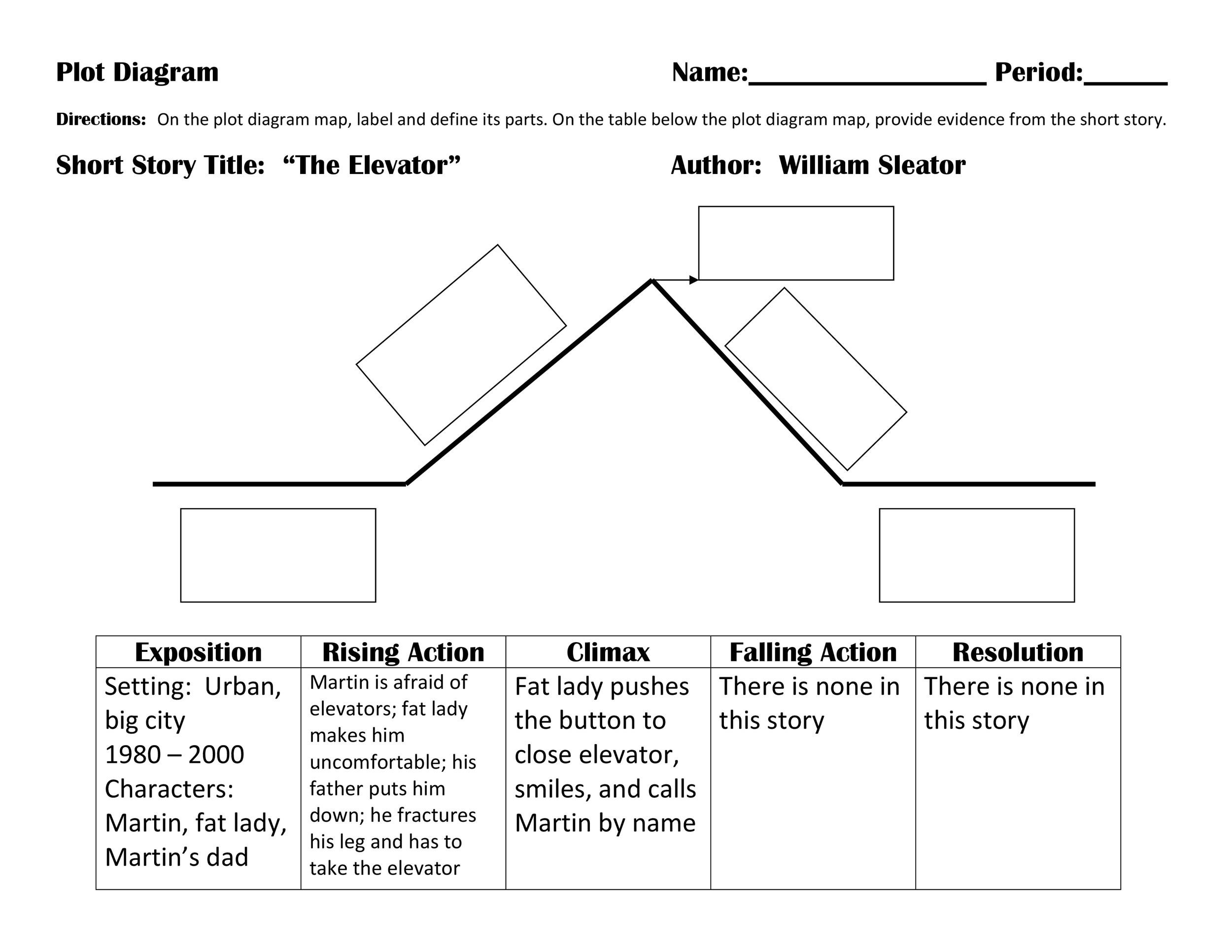 Plotting A Story Template