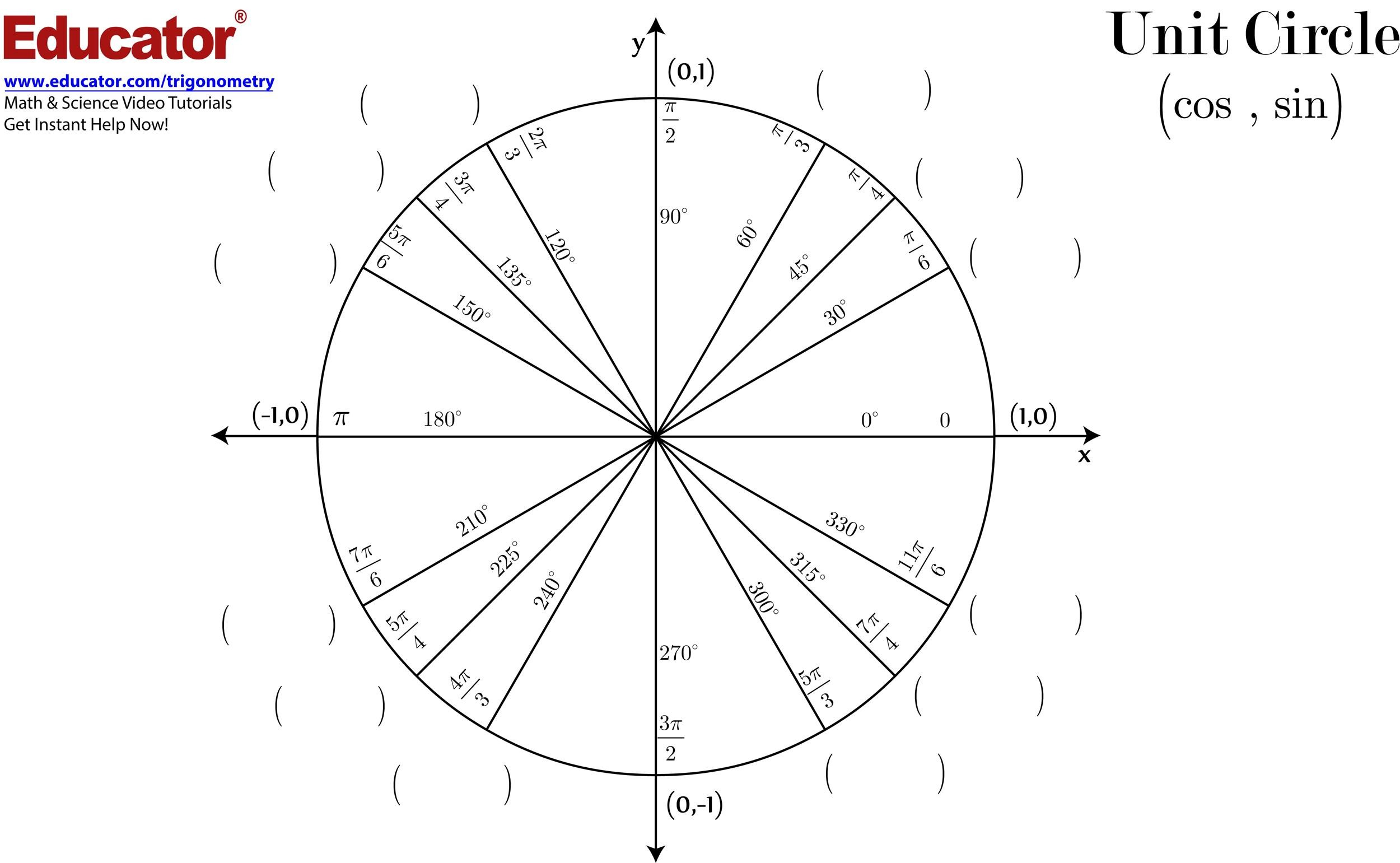 42 Printable Unit Circle Charts Amp Diagrams Sin Cos Tan