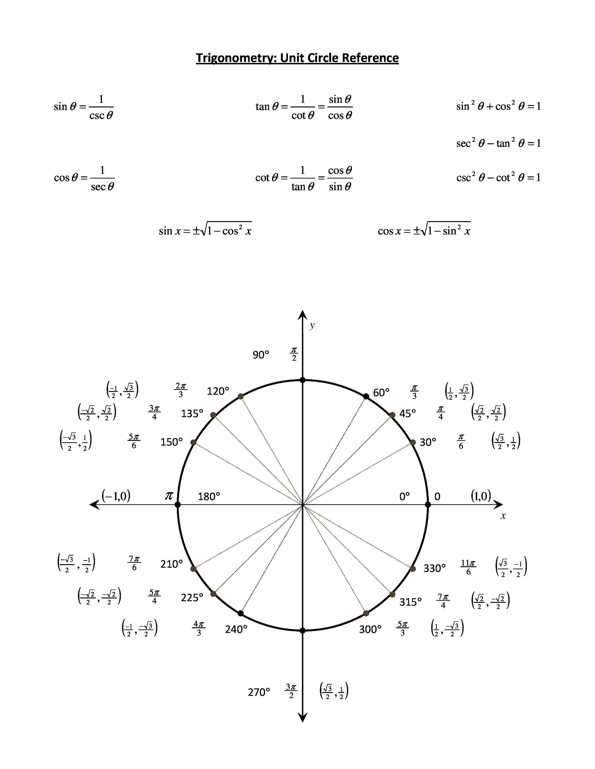42 Printable Unit Circle Charts Amp Diagrams Sin Cos Tan