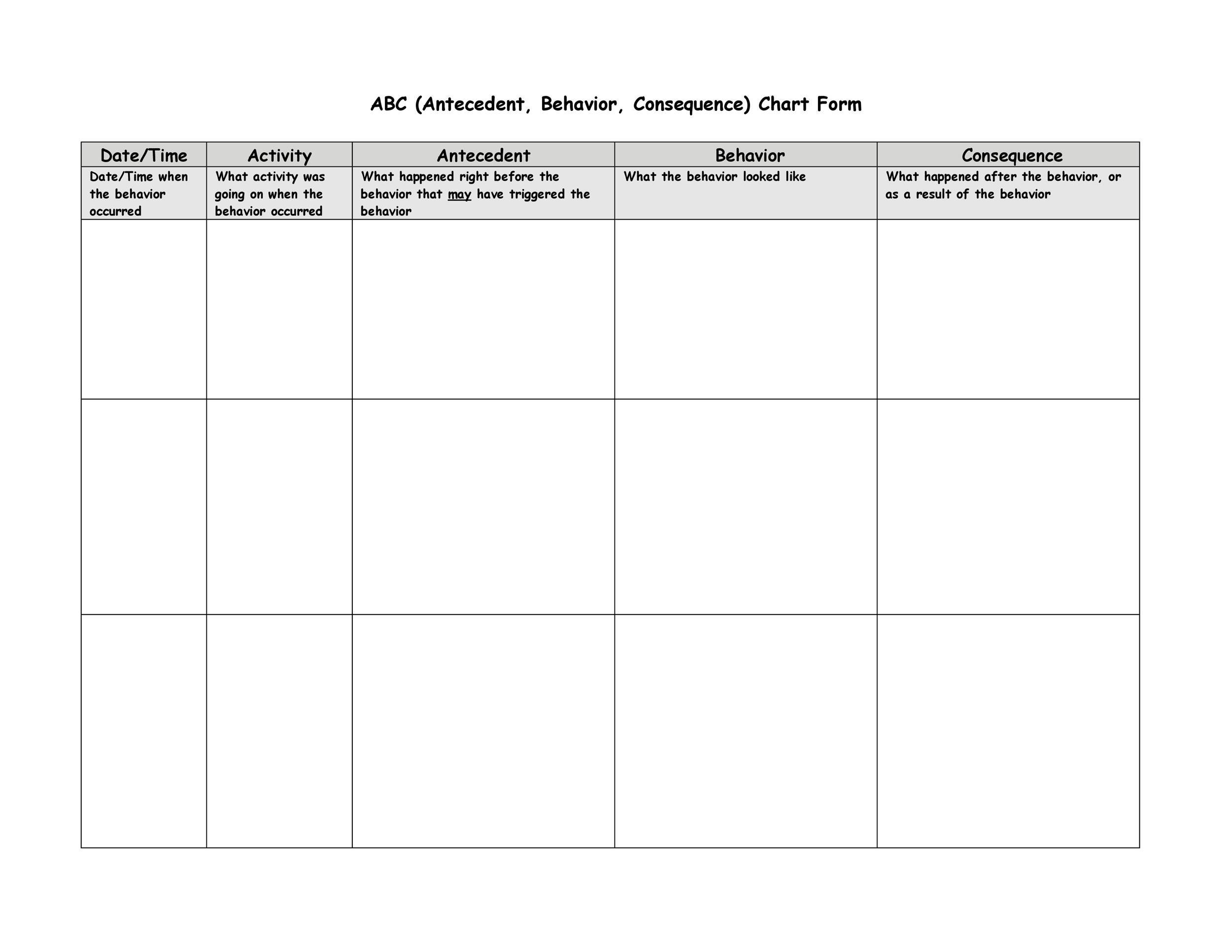 Abc Behavior Chart Printable