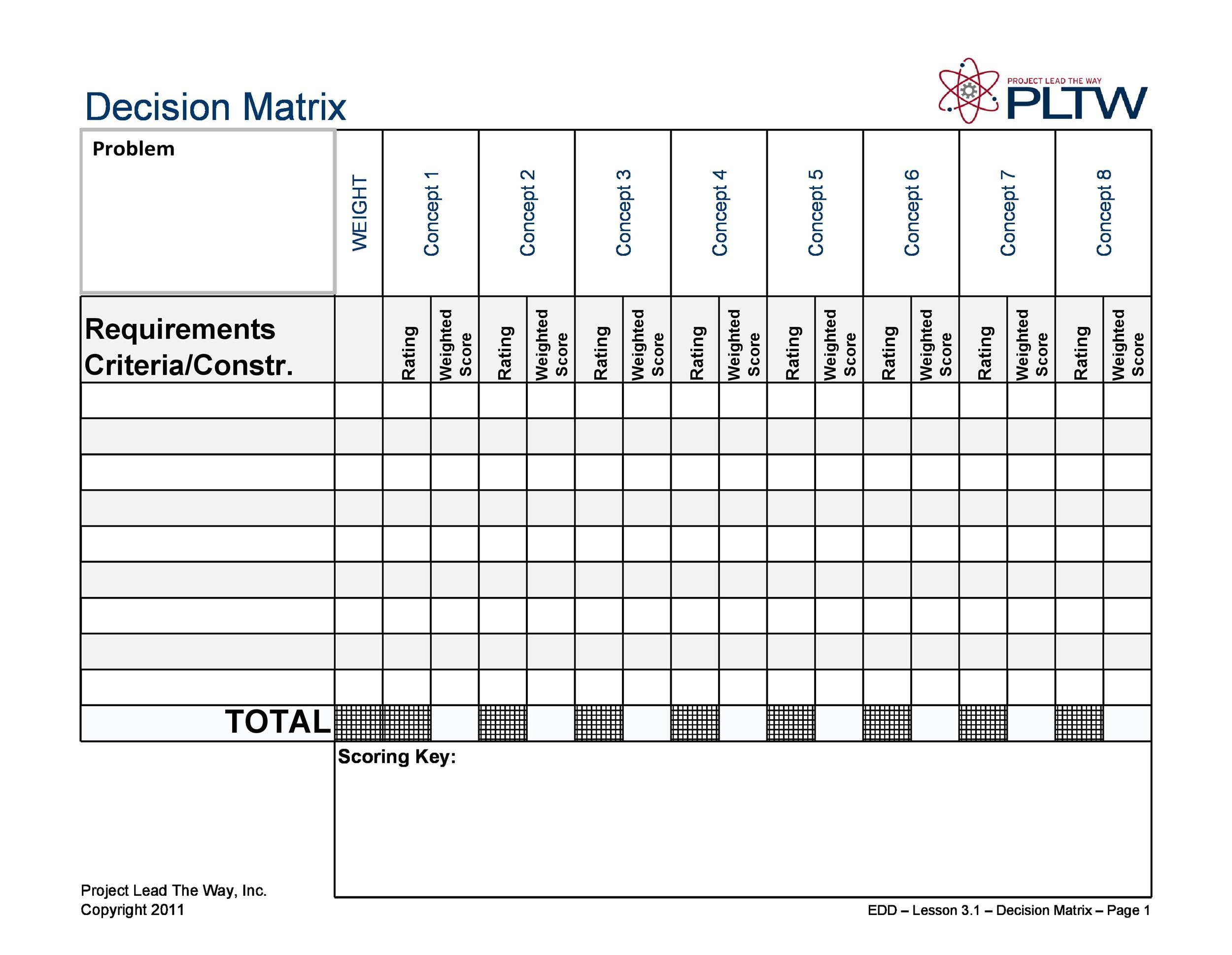 Affordable Templates Time Management Matrix Template Word