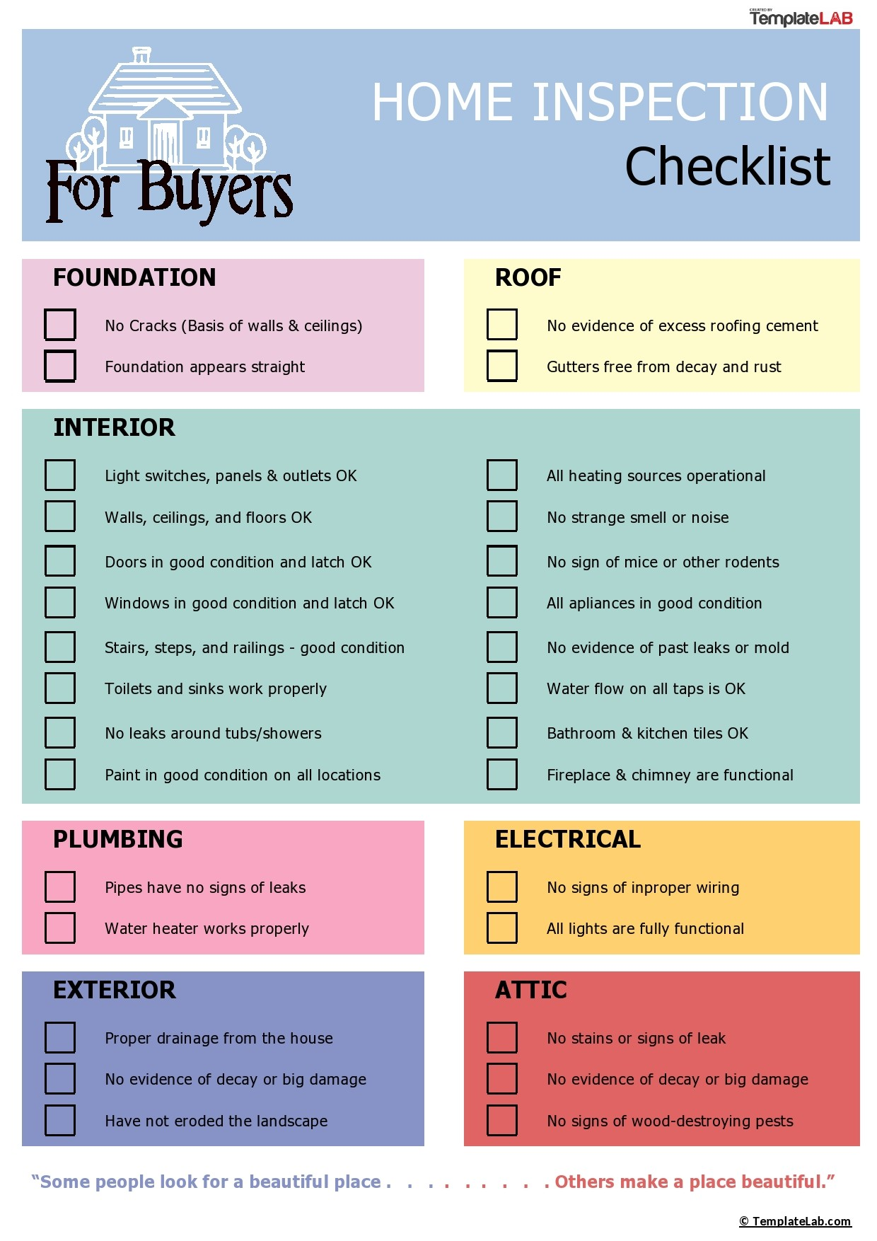 20 Printable Home Inspection Checklists Word