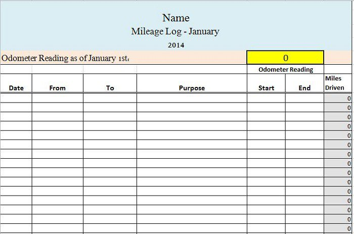 Free Mileage Log Templates- Word, Excel – Template Section