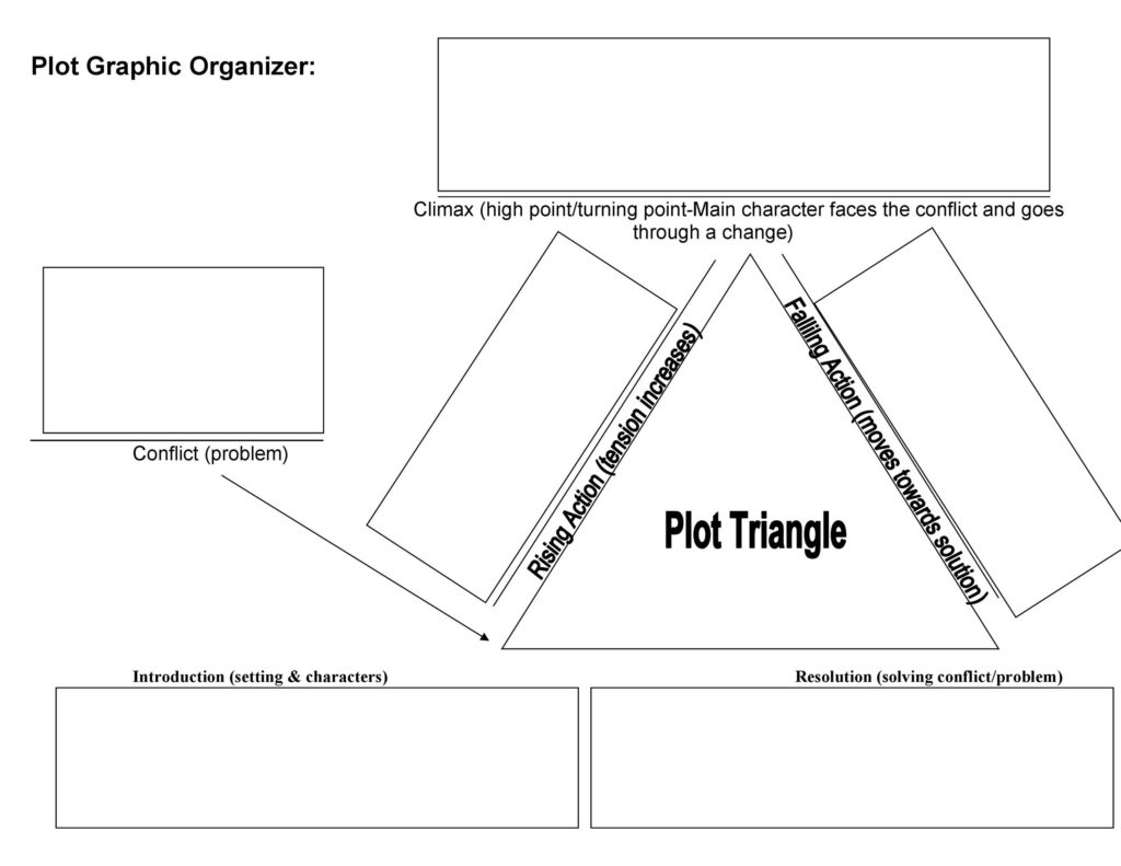Free Plot Diagram Template In Word Ppt Format