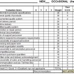 Supplierscorecard-150×150