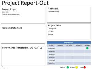 Six Sigma Project Report Template
