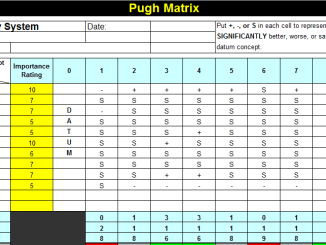 pugh matrix archives templatestaff
