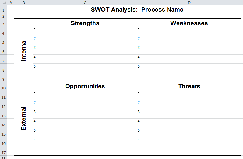 for microsoft excel example 14 free swot analysis templates – Swot Analysis Worksheet