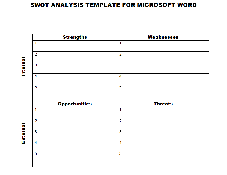 Swot analysis template for microsoft word for Microsoft kb article template