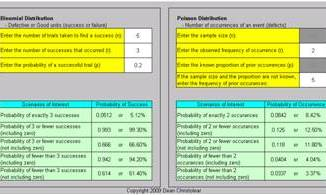 Binomial and Poisson Probability
