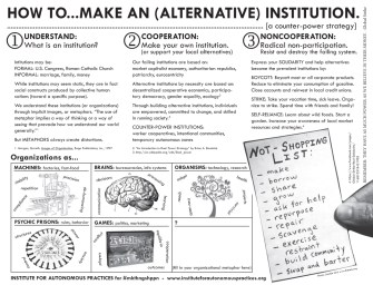 How to…Make an (Alternative) Institution