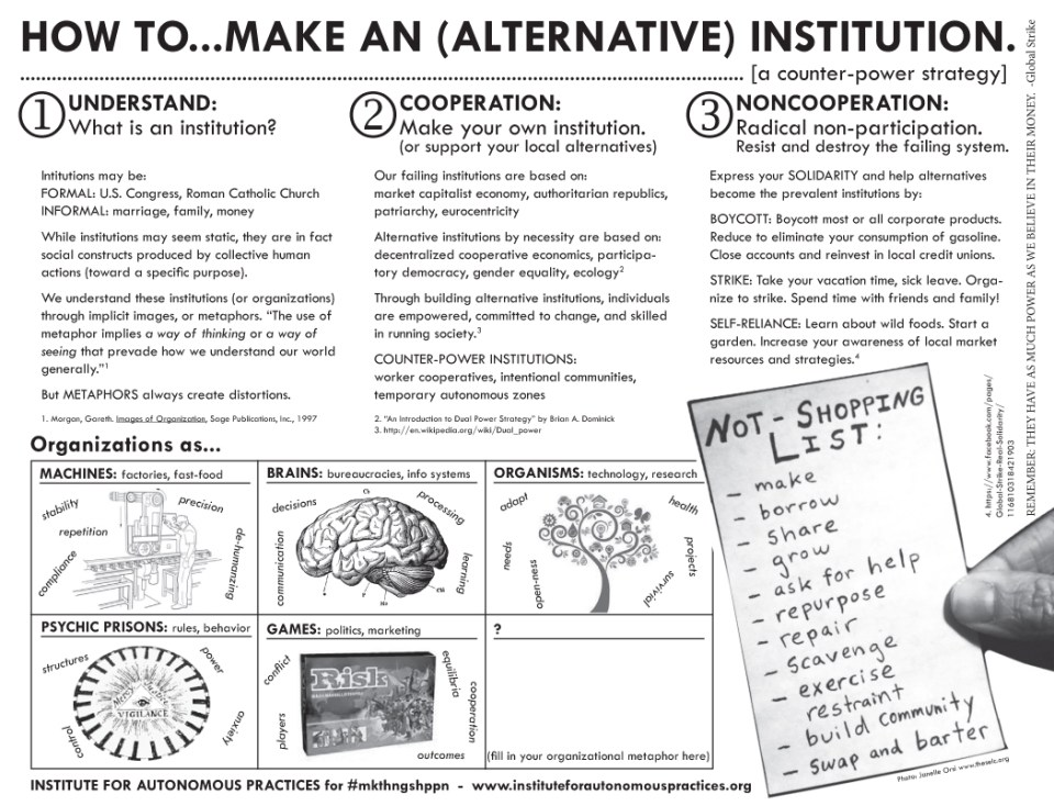"""Sarrita Hunn. """"How to…Make an (Alternative) Institution"""" was created for Make Things (Happen), organized by Christine Wong Yap for Social in Practice: The Art of Collaboration, curated by Deb Willis and Hank Willis Thomas."""