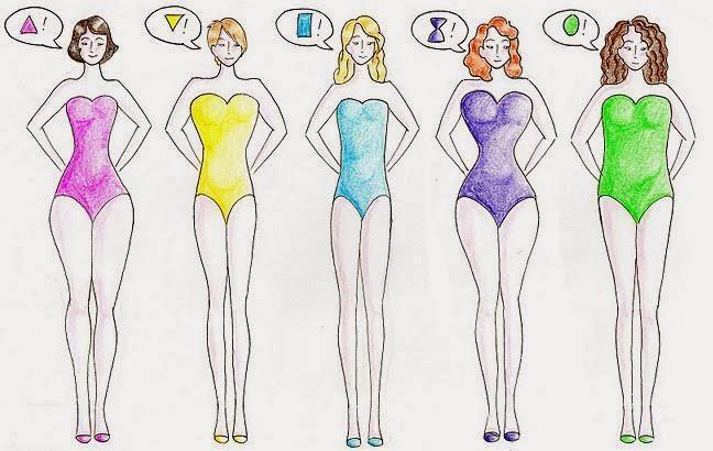 forma de mujer