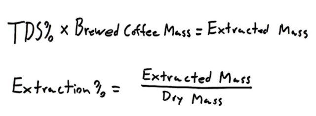 tečaj za bariste vam nude individualno koncipirane radionice koji će vas naučiti ispravnom, modernom i isplativom načinu pripreme kave.