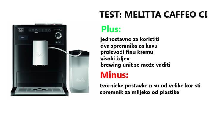 Test: Melitta Caffeo CI