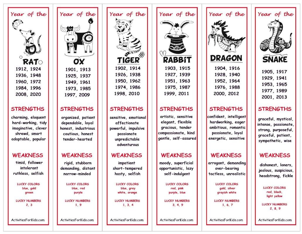 Chinese New Year Calendar Zodiac