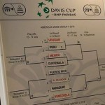 Sorteo del Grupo II de Copa Davis