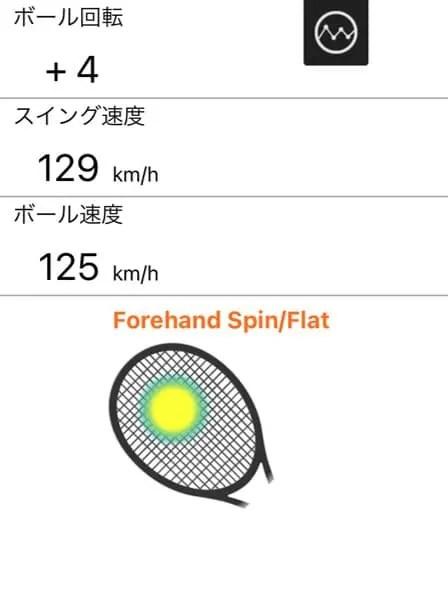 ファントムグラファイト97