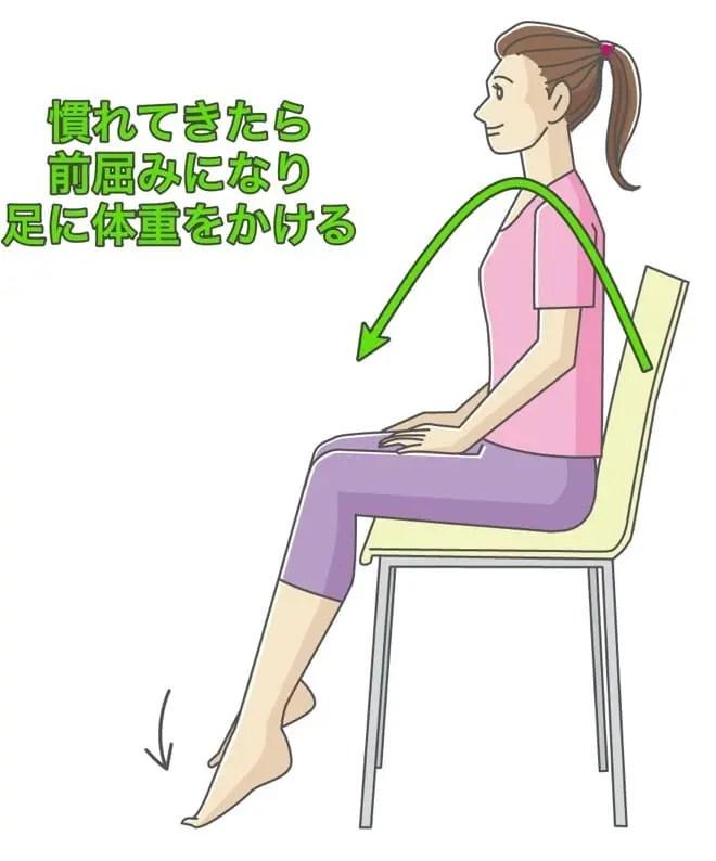 ふくらはぎの筋力強化(座位)